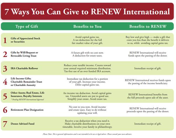 7-ways